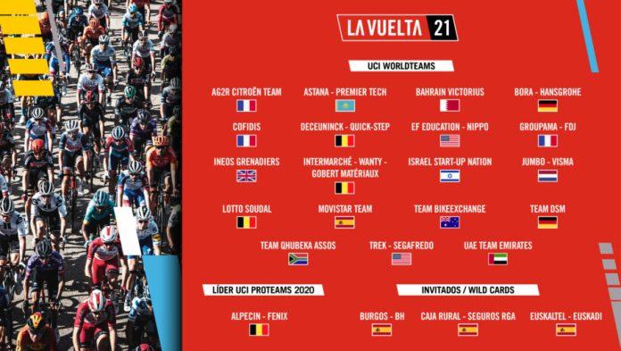 Euskaltel-Euskadi É O Destaque Entre As Equipas Convidadas Da Vuelta