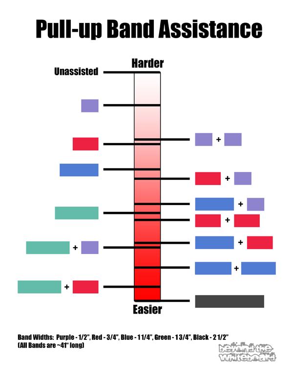 bandassistcolor