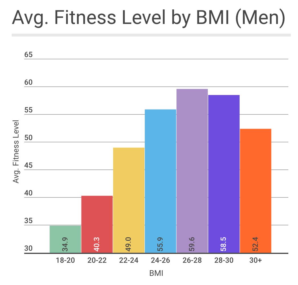 BMI8.png