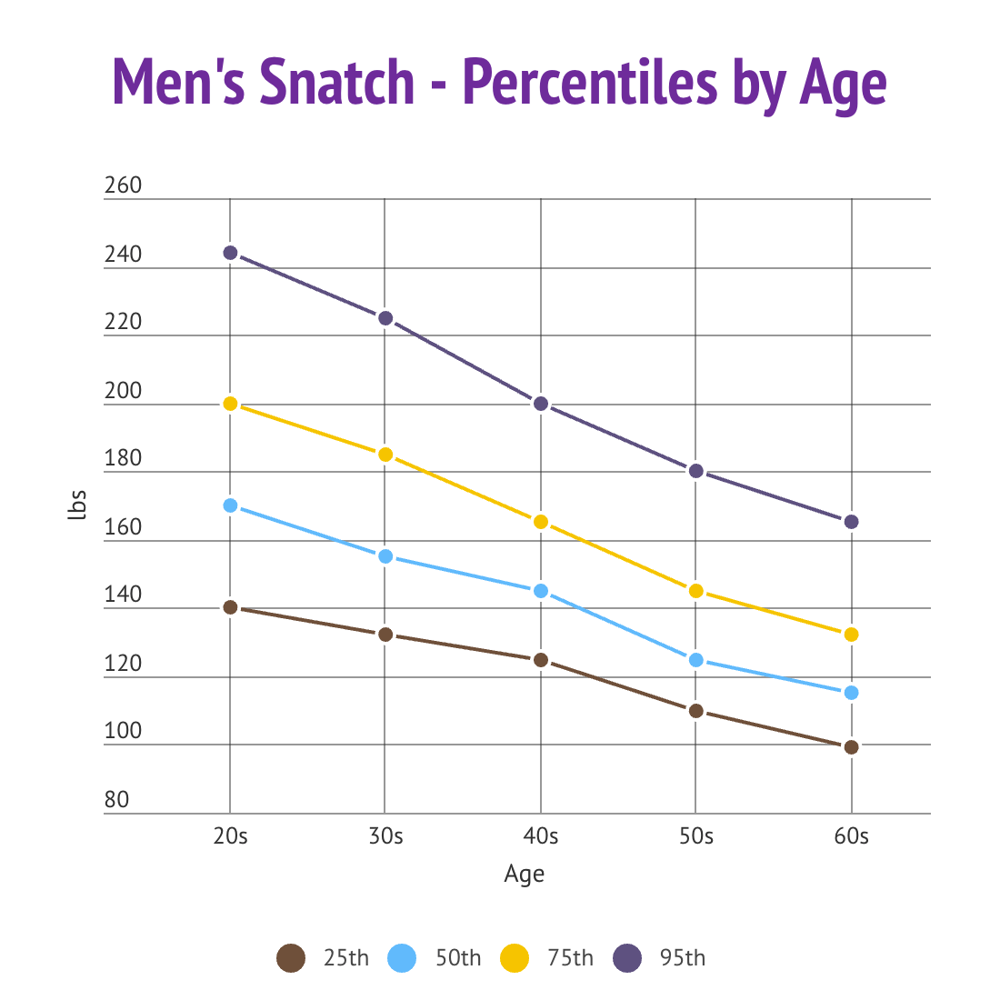 Men-Snatch-Age.png