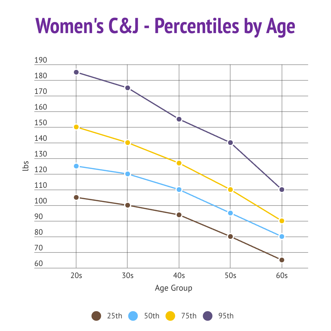 Women-CJ-Age.png