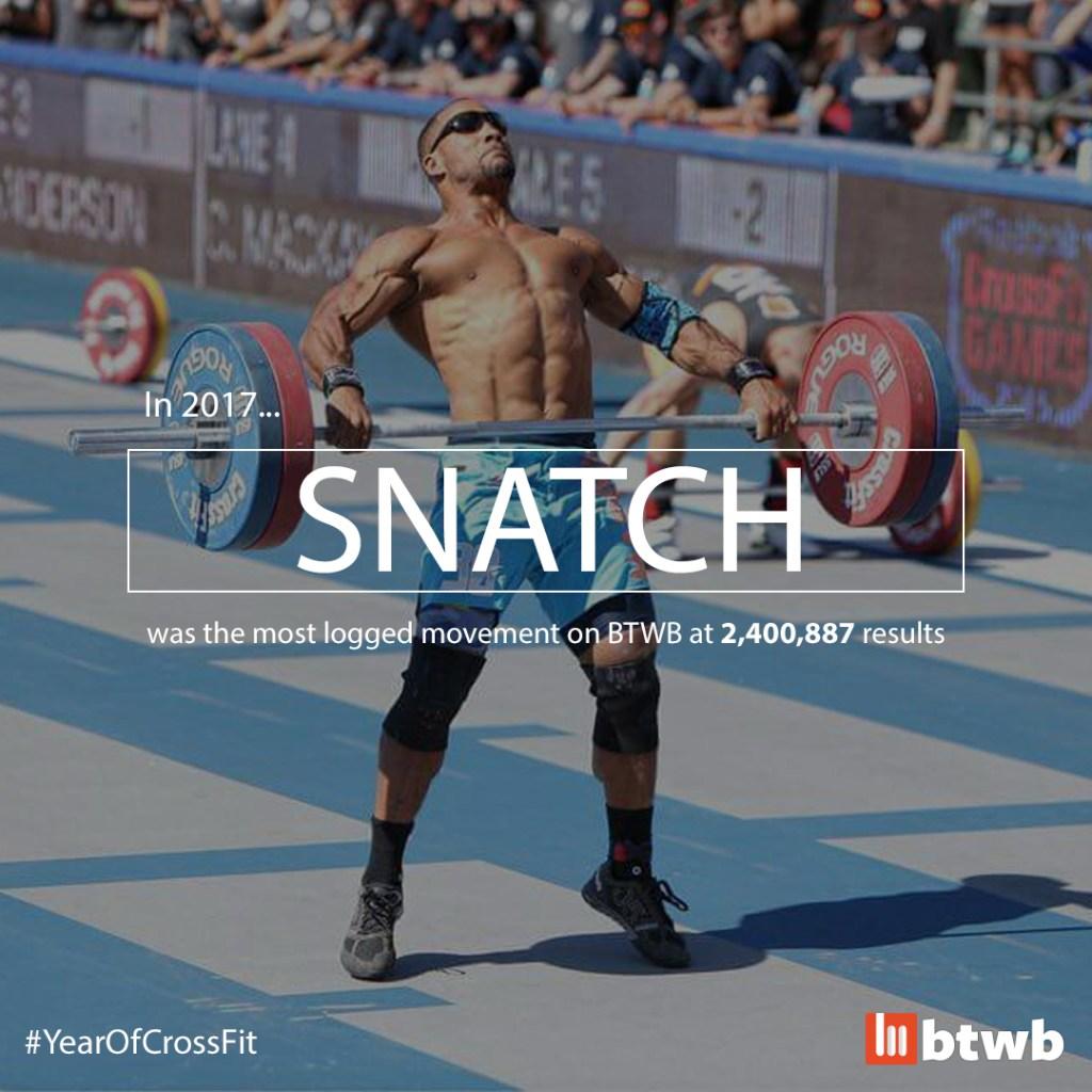 2017 CrossFit Fitness Report