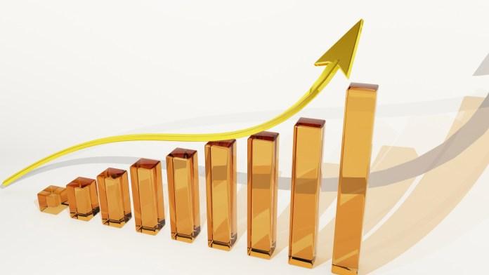 grafiek groei winst dividend