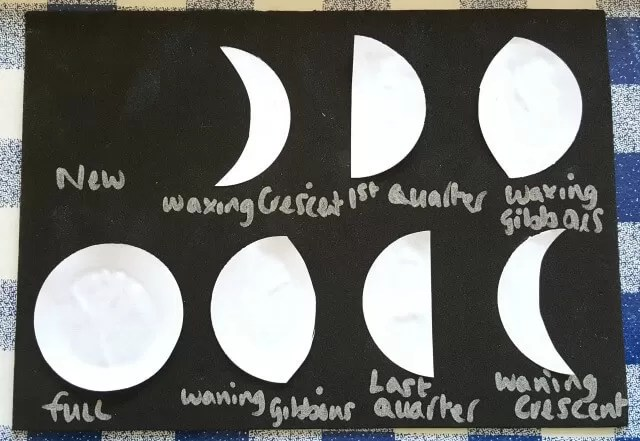 8 phases of the moon craft