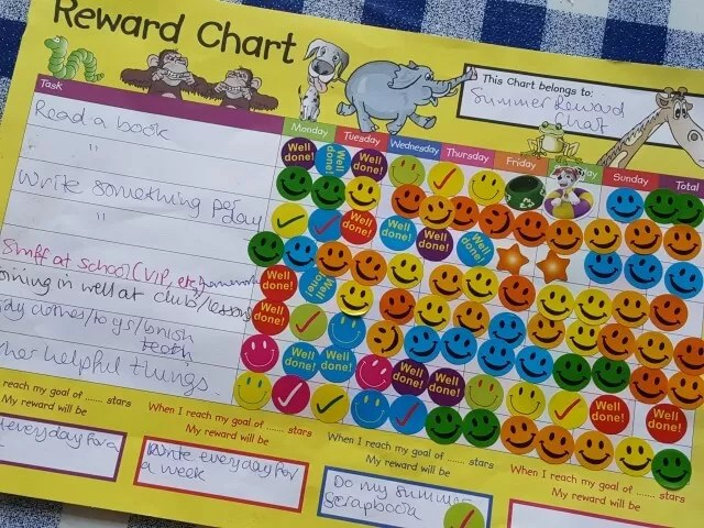 summer and school reward charts