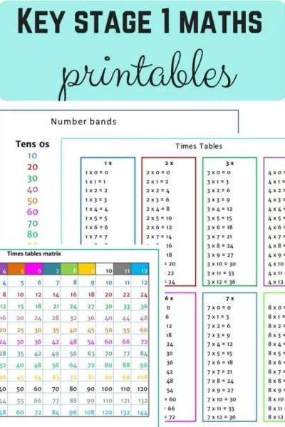 Key stage 1 maths and printables - Bubbablue and me