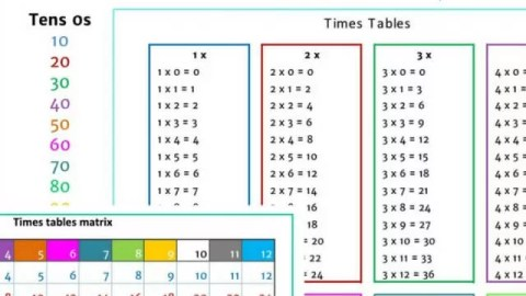 Learning basic maths in Key Stage 1 – maths printables