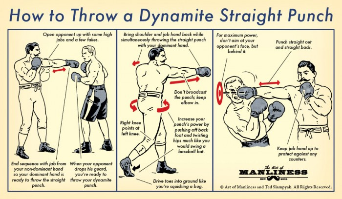 how to throw a punch