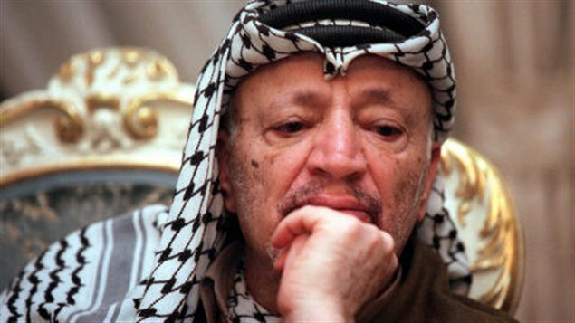 Yasser Arafat Thinking