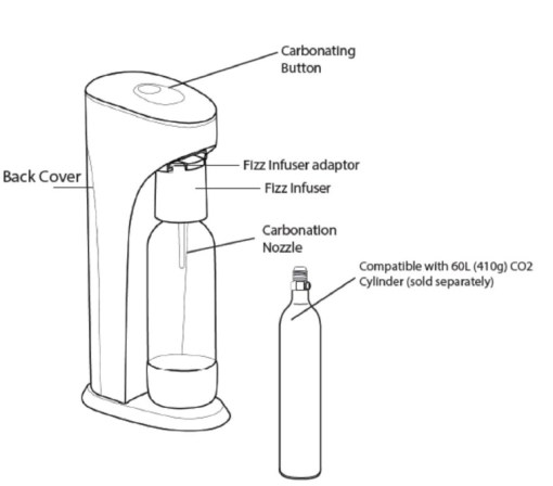 Image showing the components of the DrinkMate Soda Maker