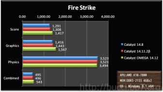 3dm_fire_strike_