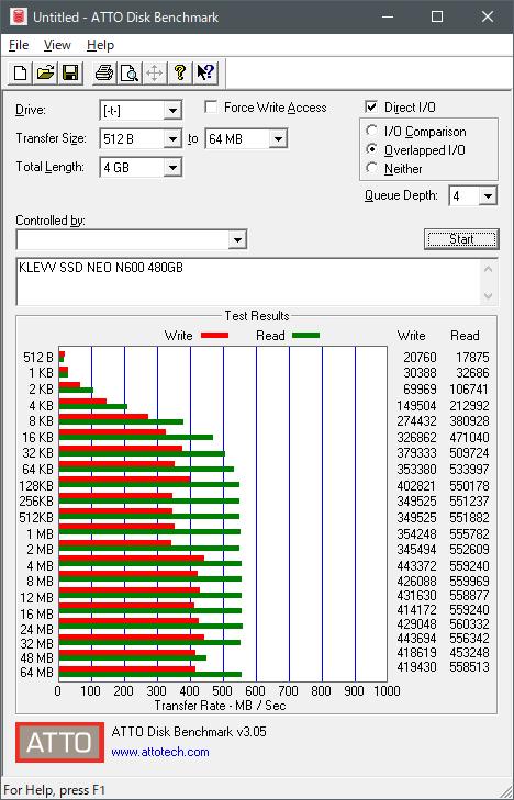 ATTO_3_4GB