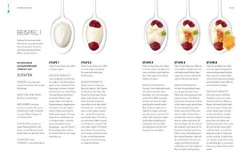 SZ Gourmet Edition: Geschmacksschule - 4