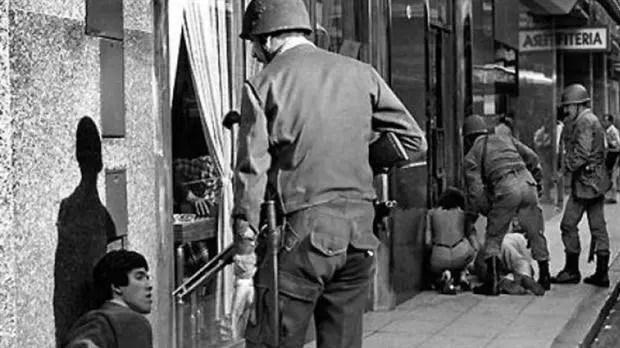 El accionar de la última dictadura militar en la Argentina