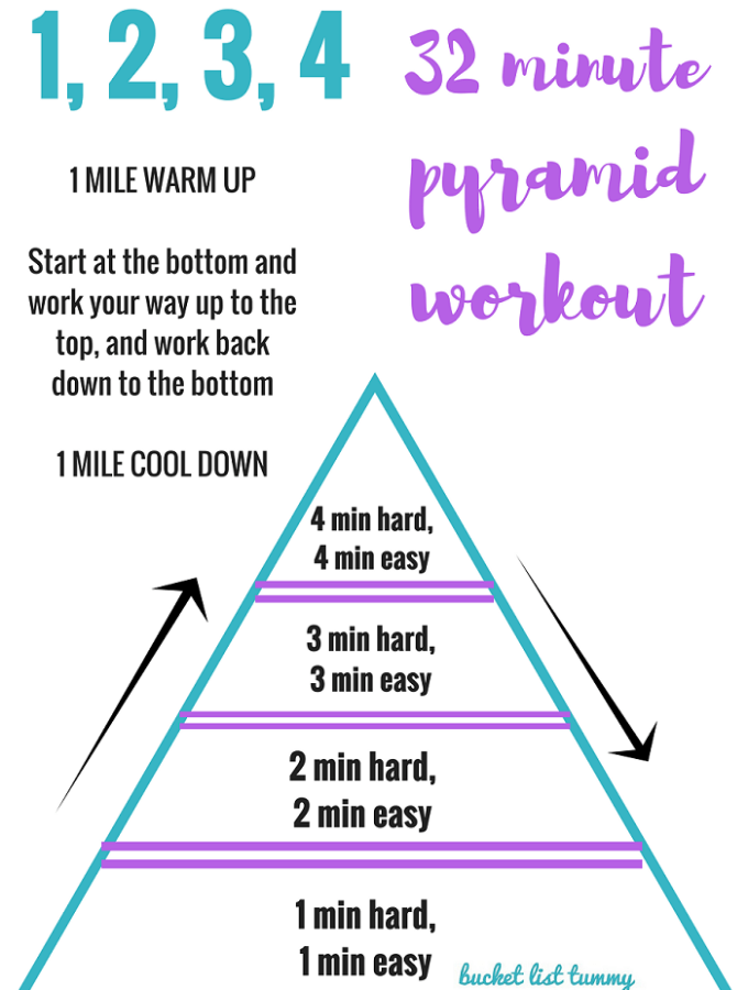 1, 2, 3, 4 Pyramid Workout