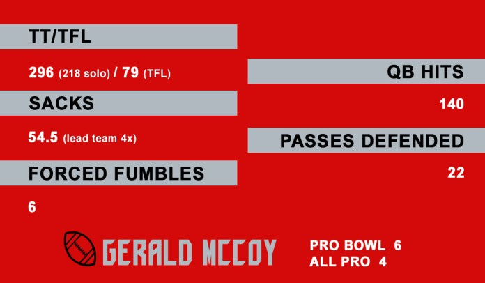 Gerald McCoy impact plays