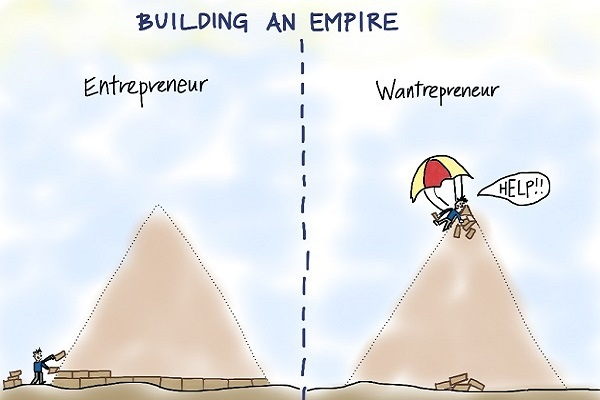 How to Spot Wannabe Entrepreneur