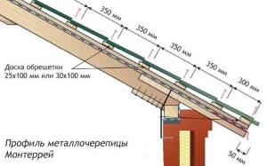obreshetka-monterrey