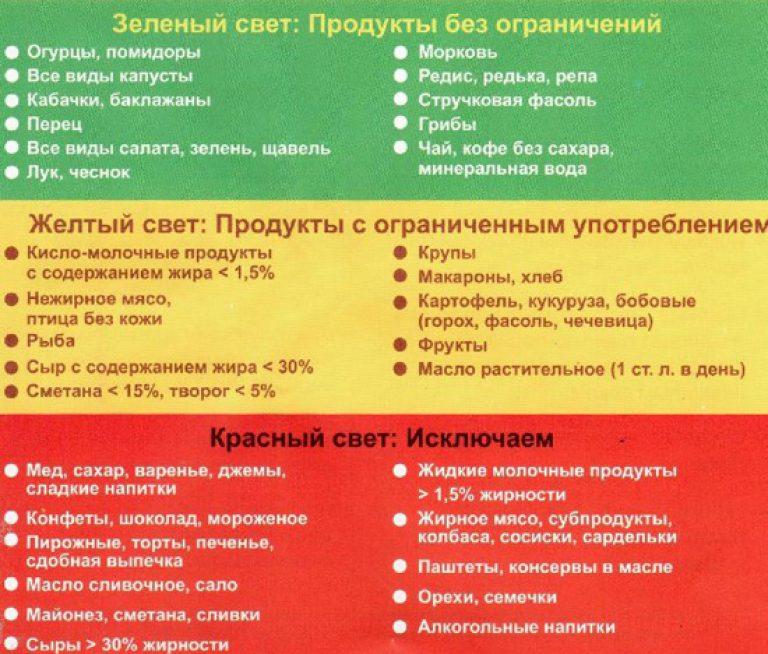 http://budtezzdorovy.ru сахарный диабет 2 типа