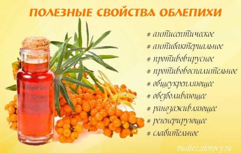 http://budtezzdorovy.ru