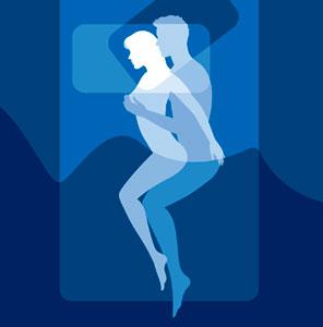 skråstilt livmor ultralyd dating 100 gratis Norge Dating Sites