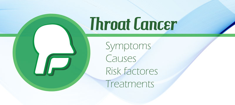 Throat Cancer: Cancer of the Larynx, Symptoms, Causes, Risk Factors