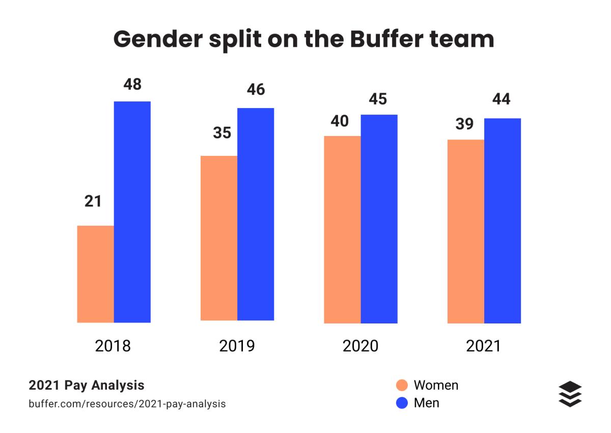 gender split@2x 1 Twin Front