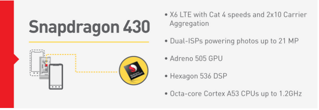 Snapdragon 430 specification