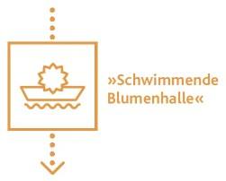 Schwimmende Blumenhalle.