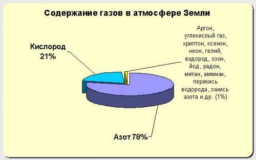 hipertenzija esant aukštam žemesniam slėgiui)