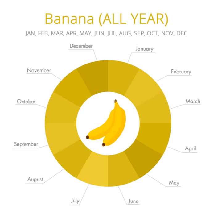 banana_season.png