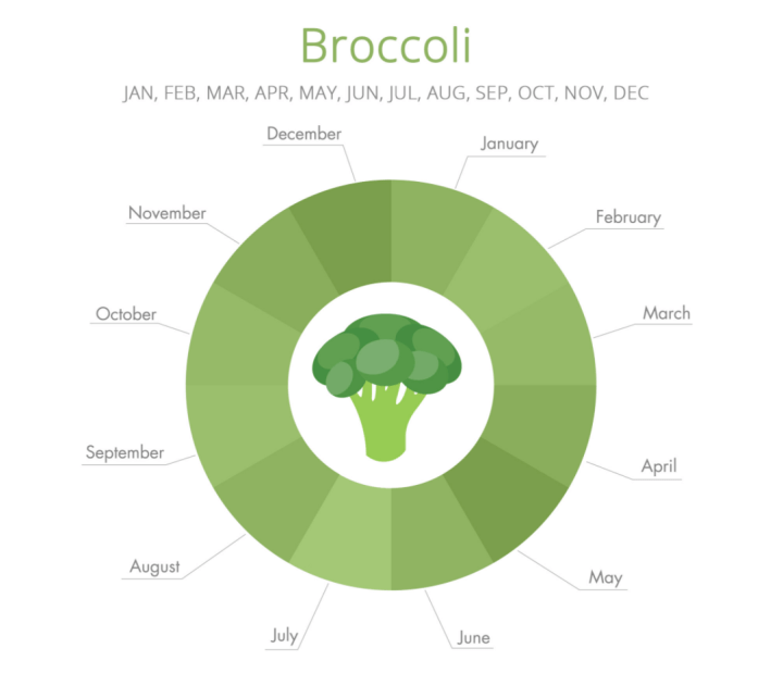 broccoli_season.png