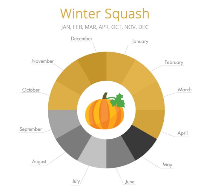 squash_season.png