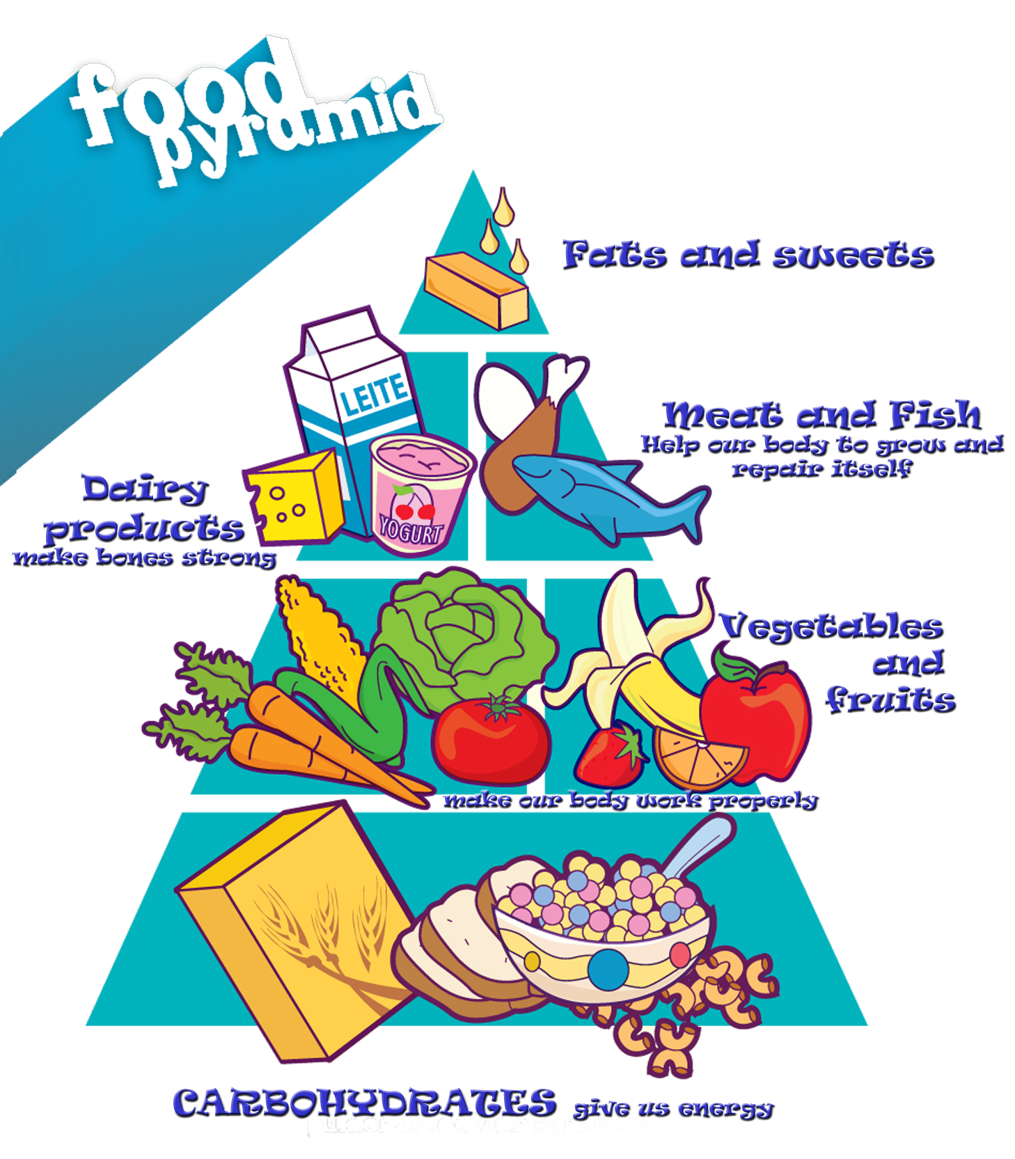 Health Food Pyramid Printable Worksheet