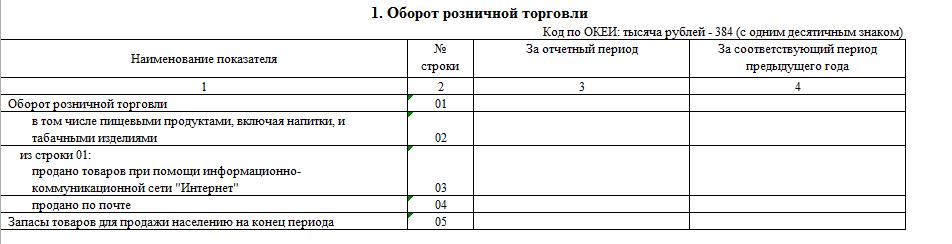 онлайн займ на карту в казахстане длительный срок с ежемесячной оплатой