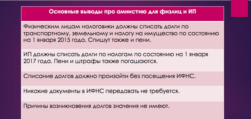 указ президента об амнистии долгов