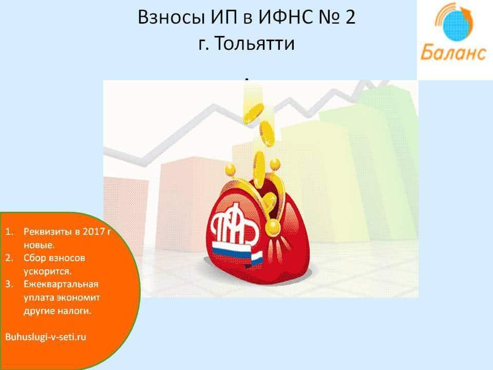 Фиксированные взносы ИП в Тольятти.
