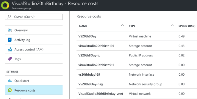 vs17-resourcegroup-resourcecosts-summary