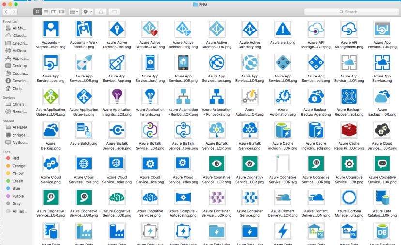 Microsoft Azure Icon Set Download – Visio stencil, PowerPoint, PNG, SVG