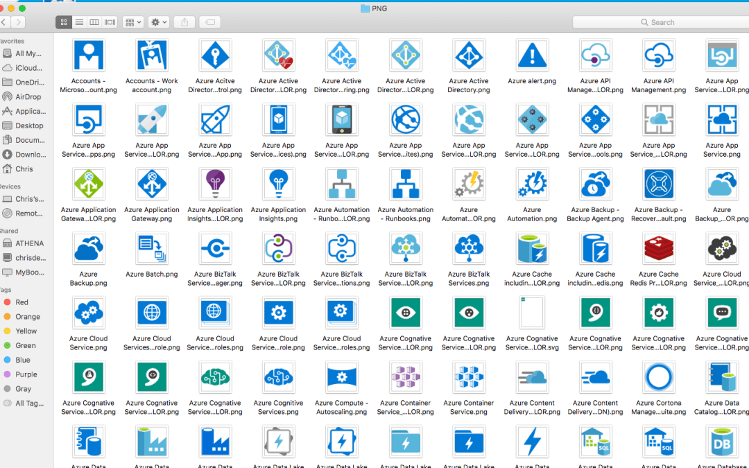 Microsoft Azure Icon Set Download – Visio stencil, PowerPoint, PNG, SVG