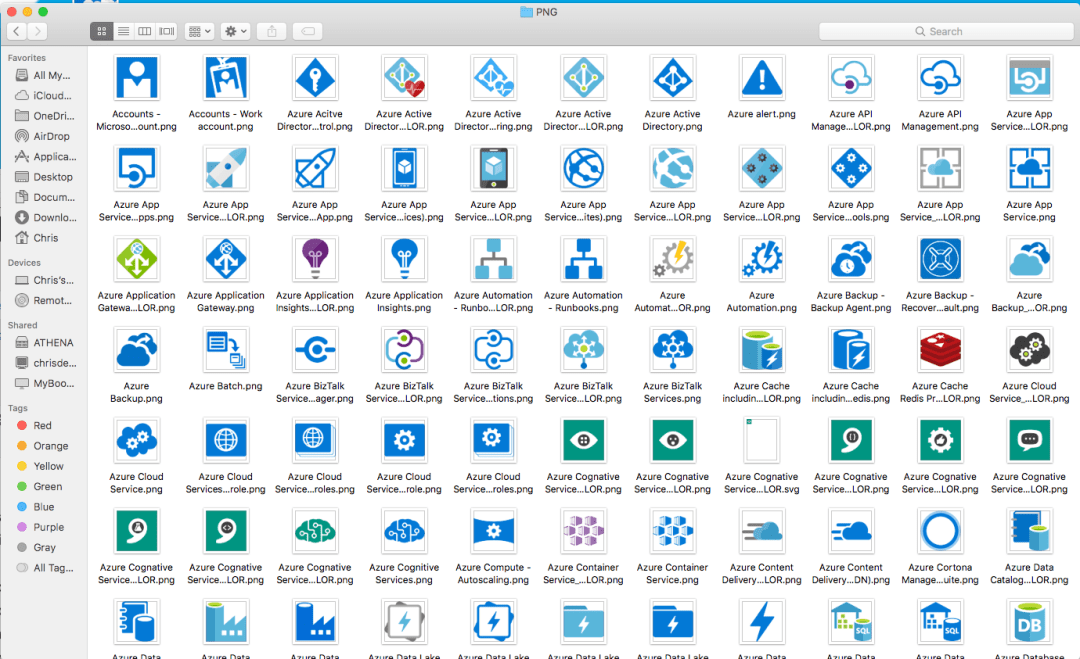 Microsoft Azure Icon Set Download - Visio stencil, PowerPoint, PNG, SVG 1