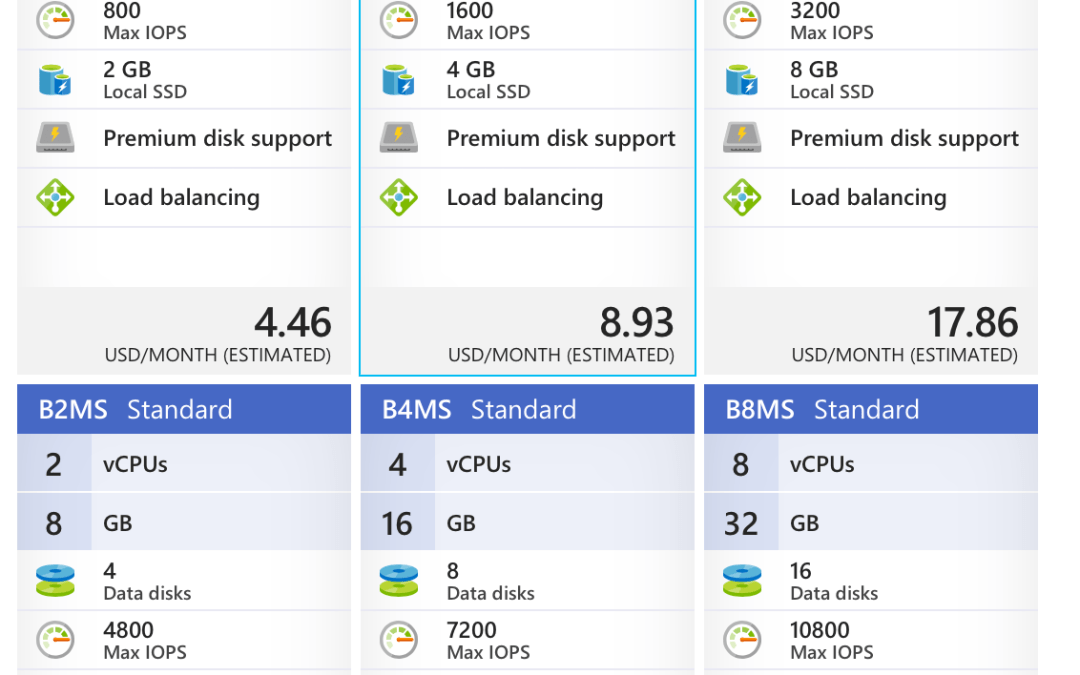 "More Affordable Azure VMs with ""Burstable"" B-Series"