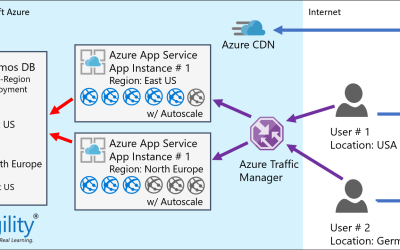 Designing Globally Resilient Apps with Azure App Service and Cosmos DB