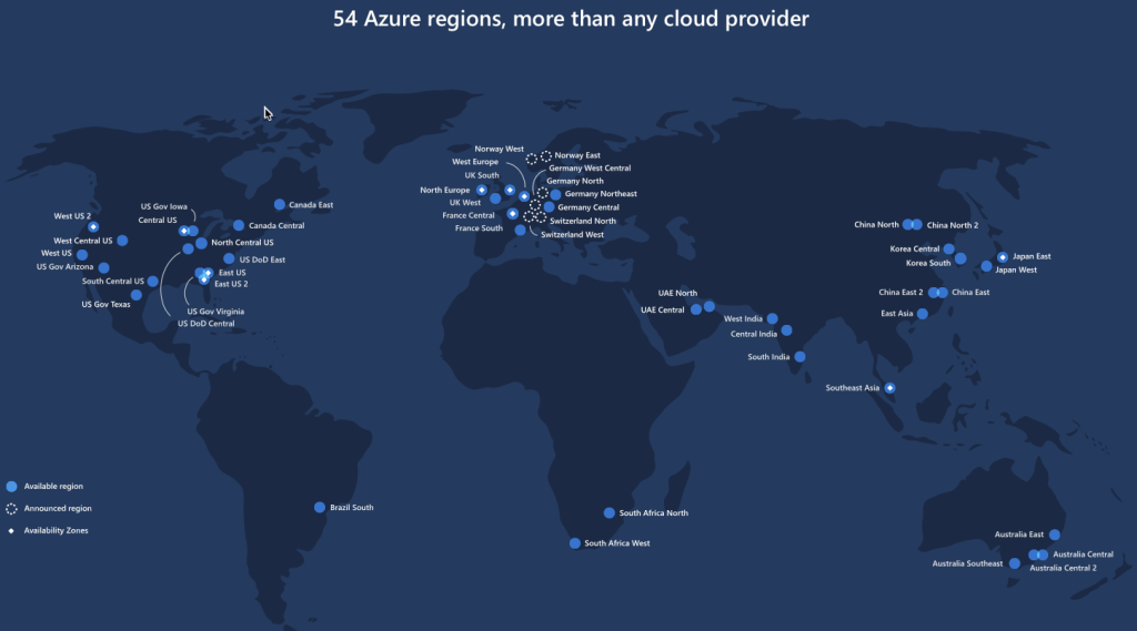 Microsoft xCloud: Azure Powered Game Streaming 4