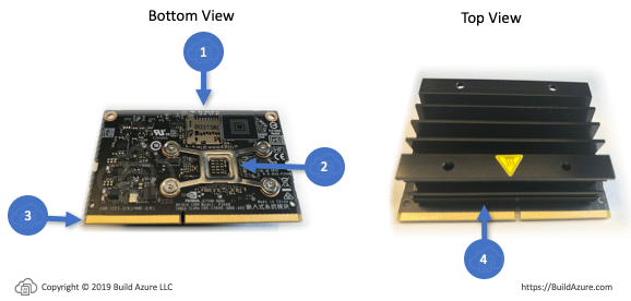 Discover NVIDIA Jetson Nano Developer Kit Ports and Connectors 4