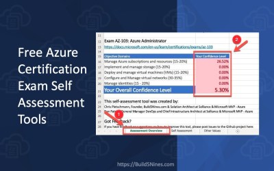 Free Azure Certification Exam Self Assessment Tools