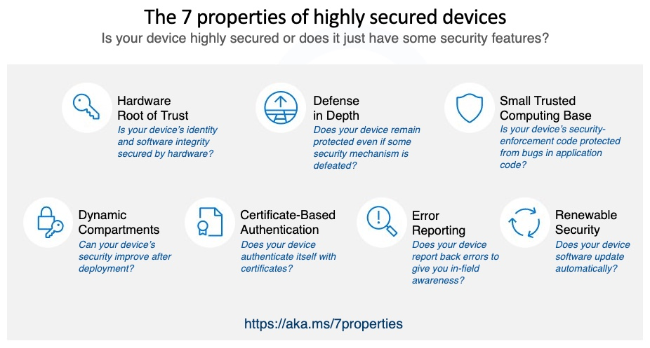 7 Properties of Highly Secured Devices