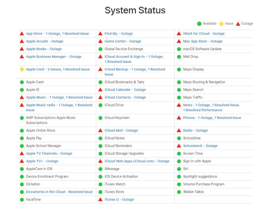 Major Apple outage 3