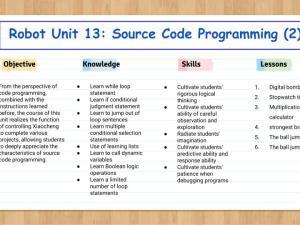 Robot Unit 13: Source code programming (2)
