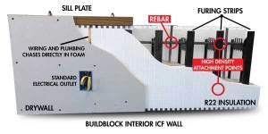 BuildBlock-Interior-Finish